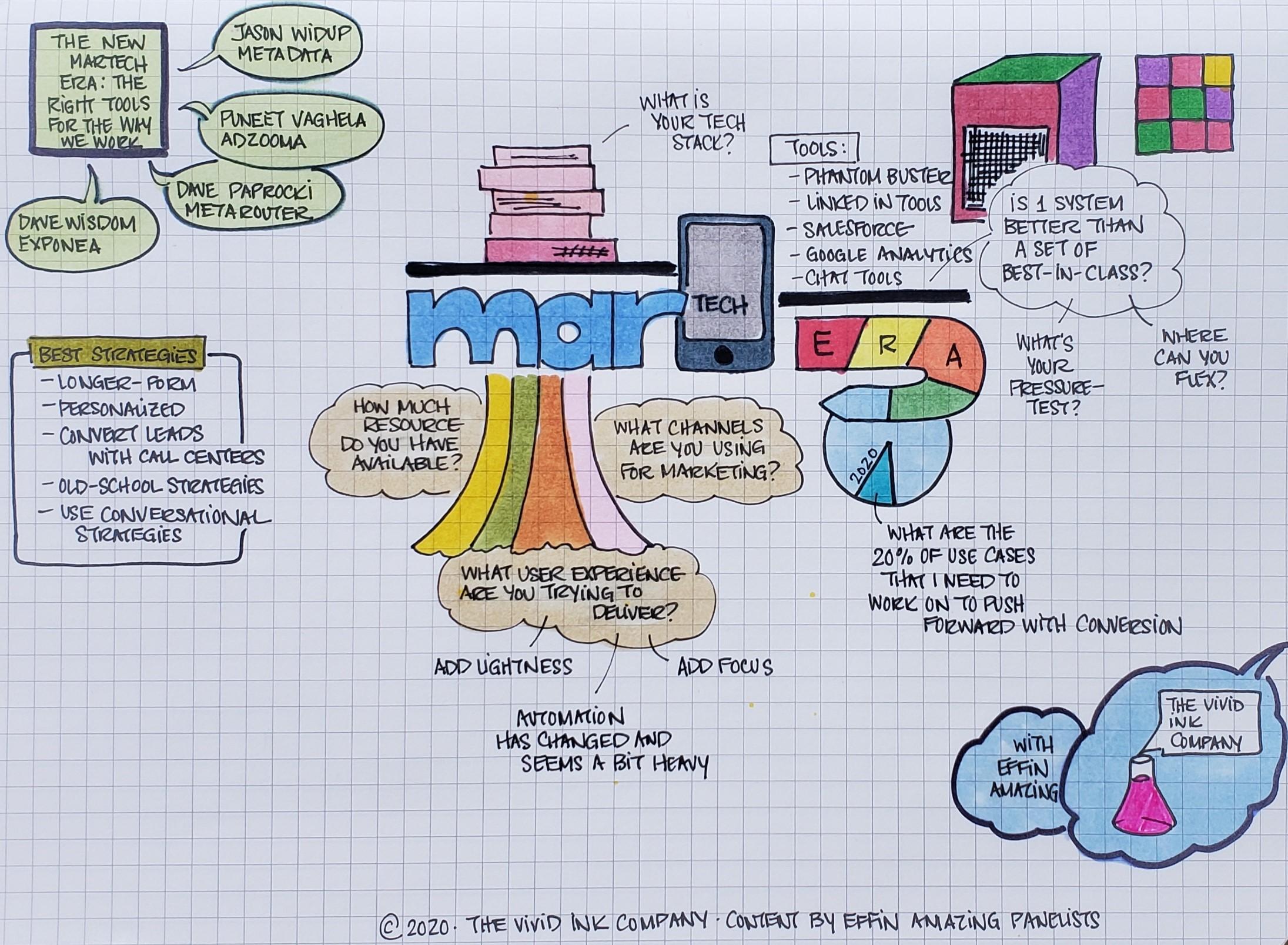 The New Martech Era Visual Notes