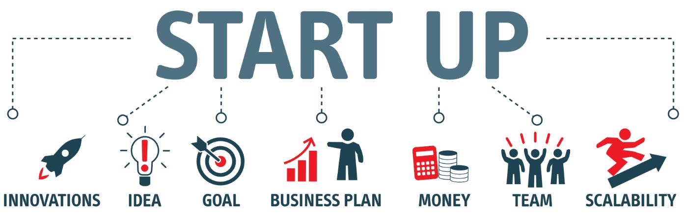 План за действие и развитие на startup