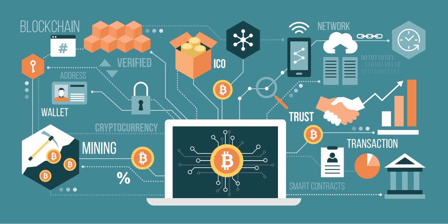 Как работи пазарът за търгуване на криптовалута