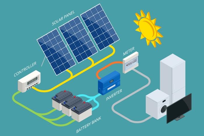 Принцип на работа на една соларна система