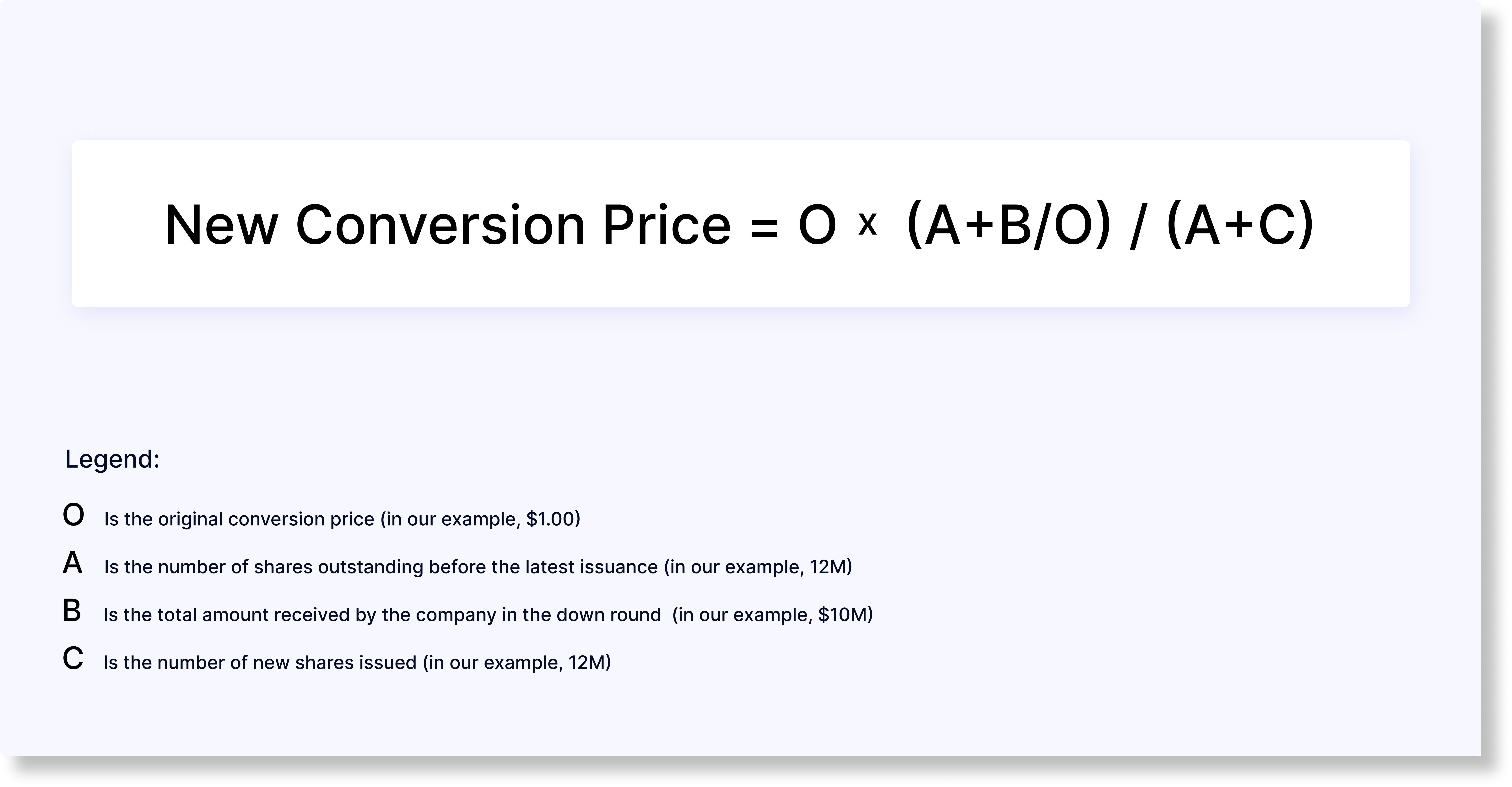 How to Calculate Weighted Average Anti-Dilution Protection