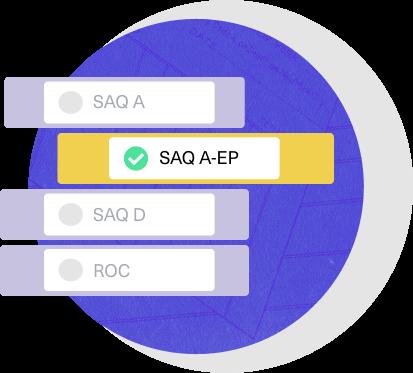 PCI DSS compliance automation SAQ A SAQ D SAQ AEP SAQD