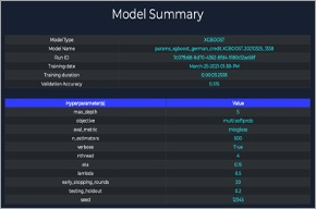Image of model summary