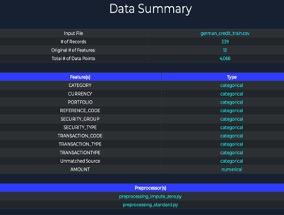 Image of data summary