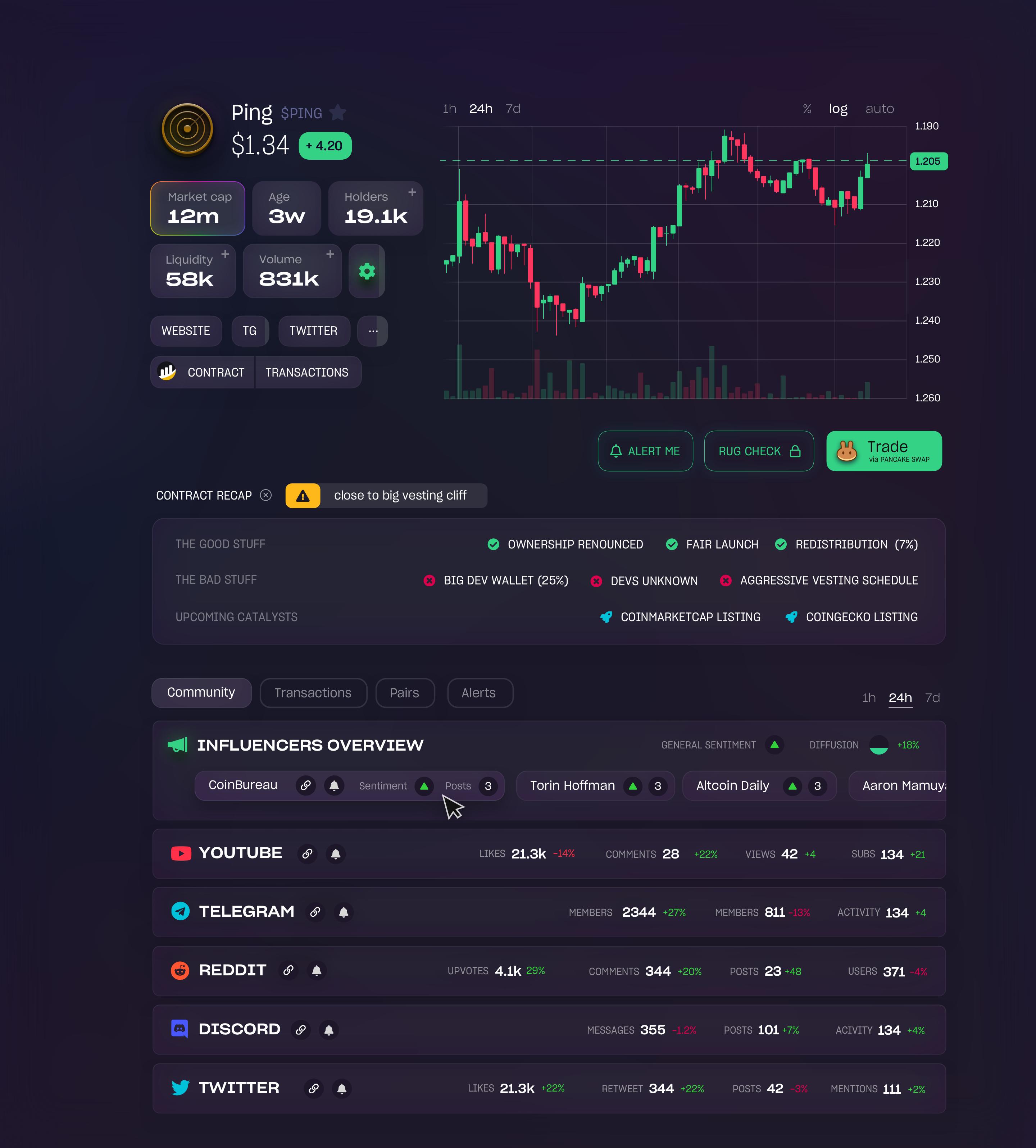 Sonar crypto analytics platform screenshot
