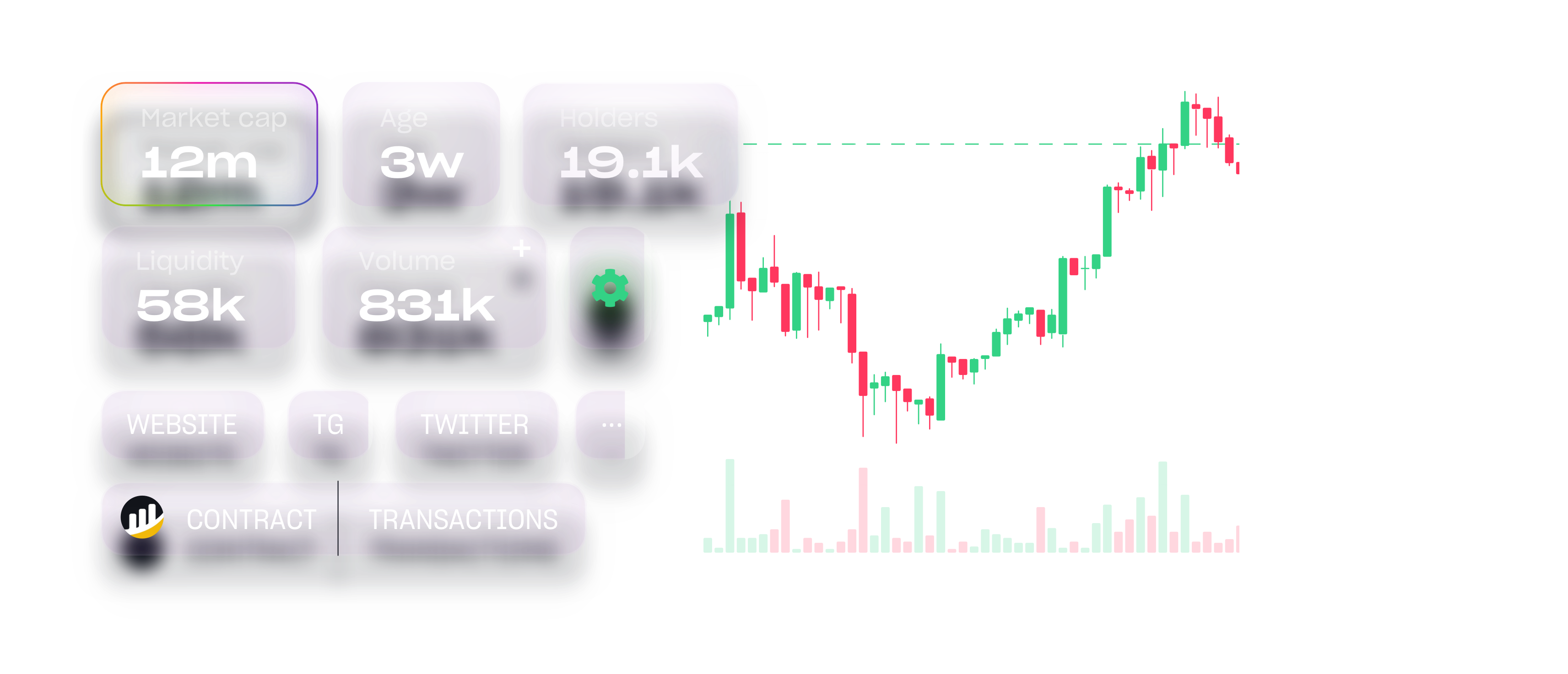 Sonar dashboard screenshot