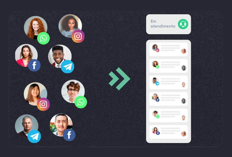 Vários atendentes no mesmo WhatsApp