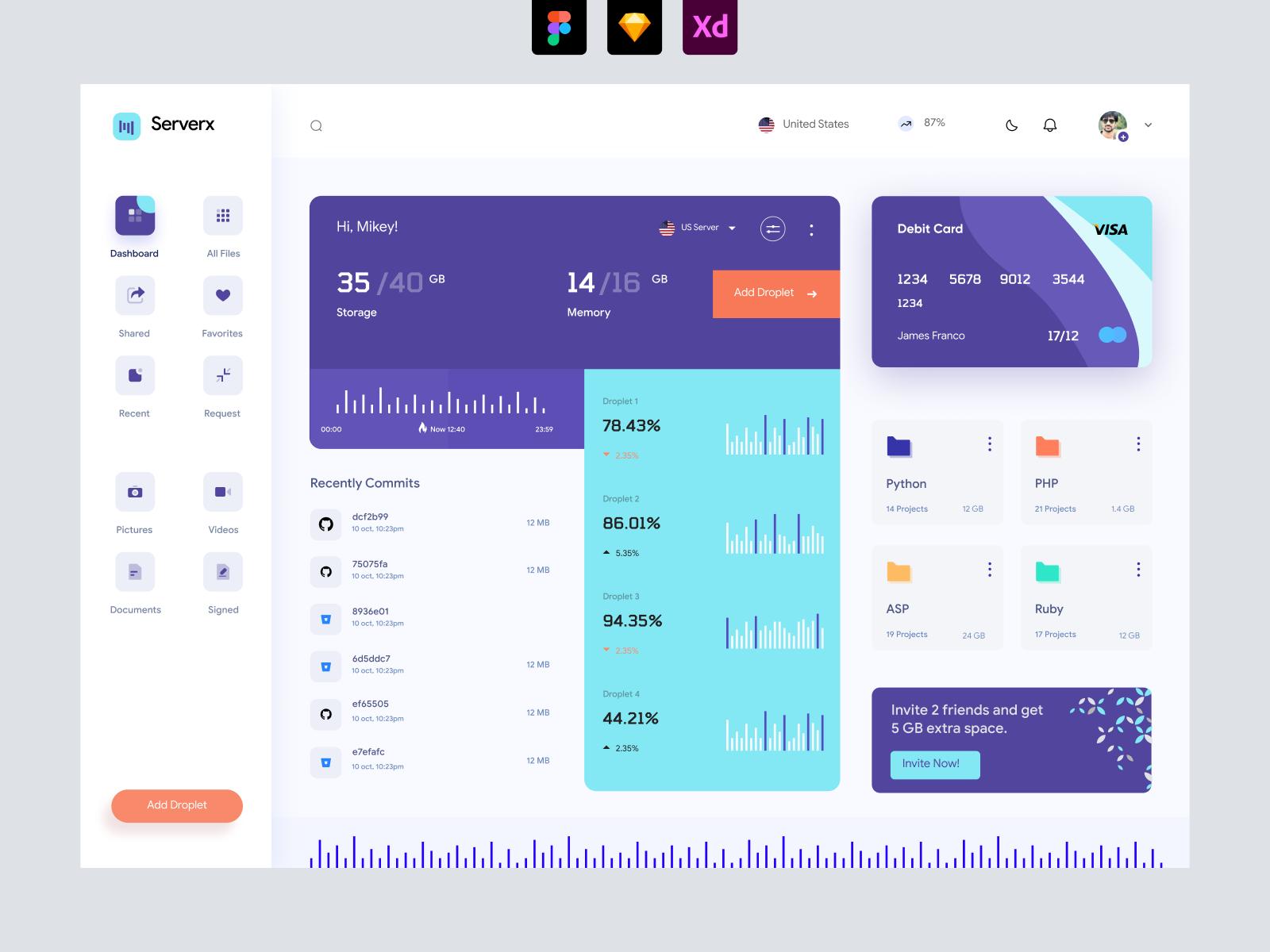 Travel Agency Dashboard UI design