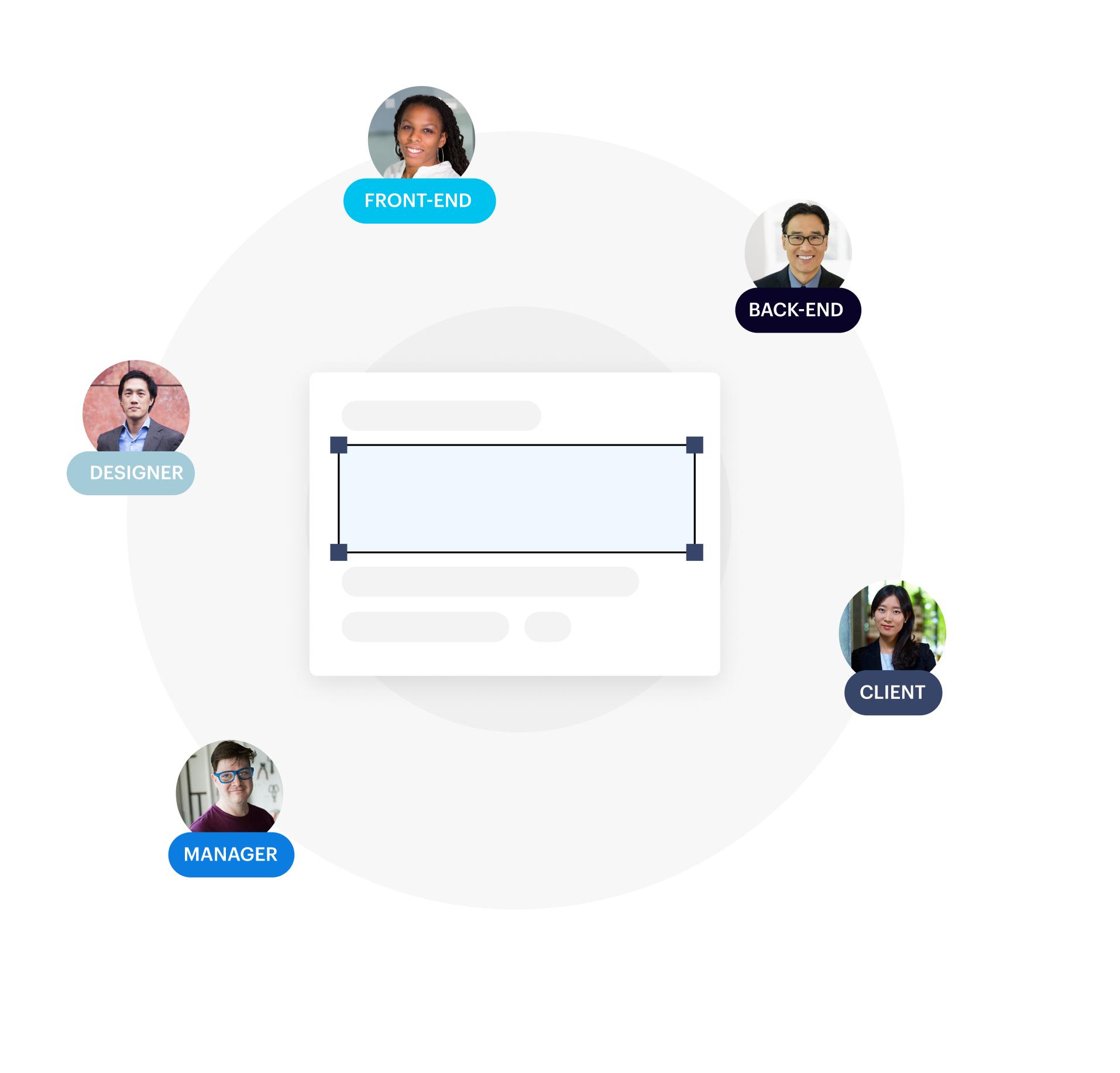 Managed Software Development team