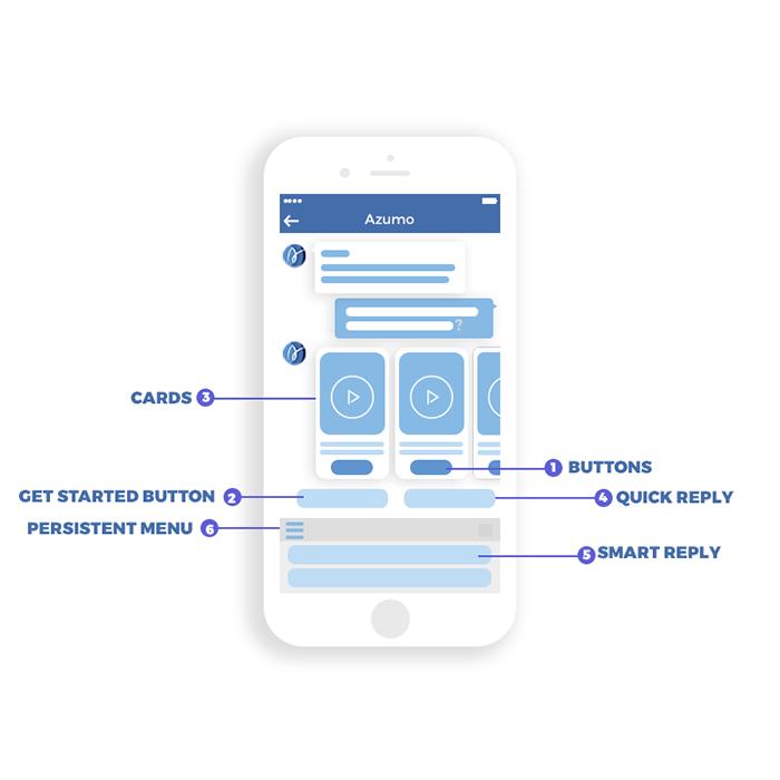Chatbot design elements