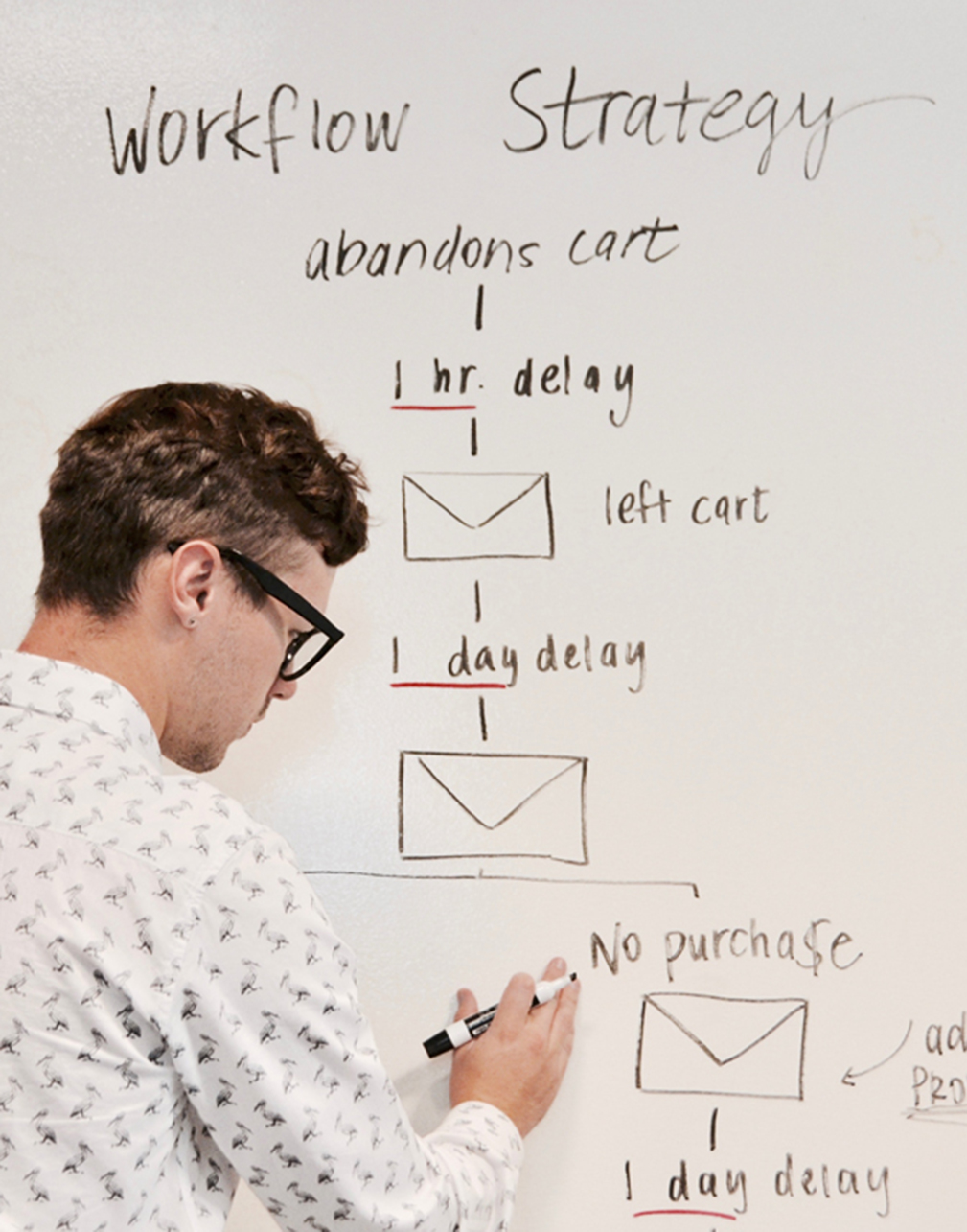 Person working on a workflow strategy
