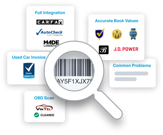 Magnified Barcode with services