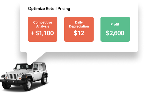 Car with pricing