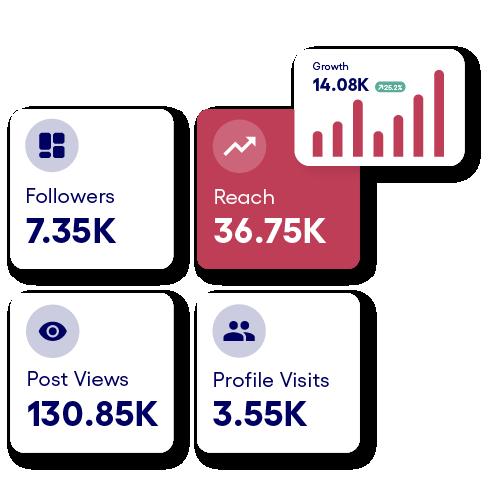 Wichtige Kennzahlen in der App wie Follower, Reichweite und mehr.