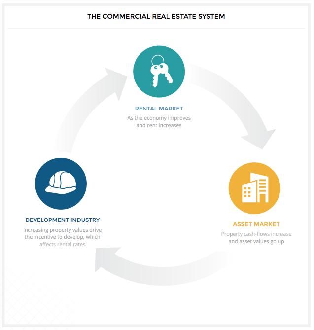 real-estate-system