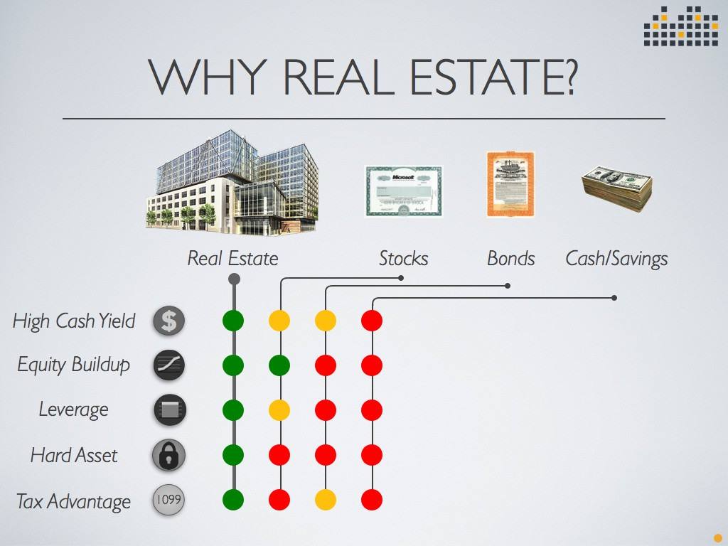 Why Real Estate?