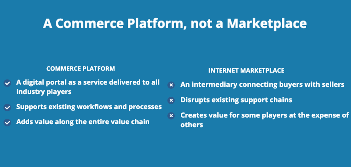 We are a commerce platform, not a marketplace. So, what's the difference?