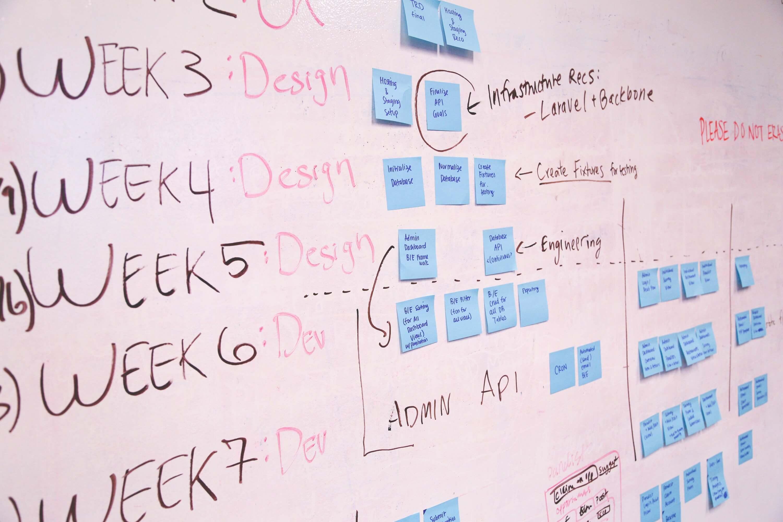 A learning plan written on a whiteboard