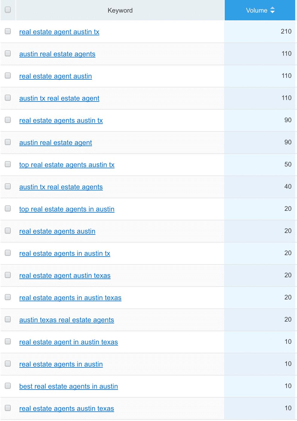 screen shot of keyword tracking tool