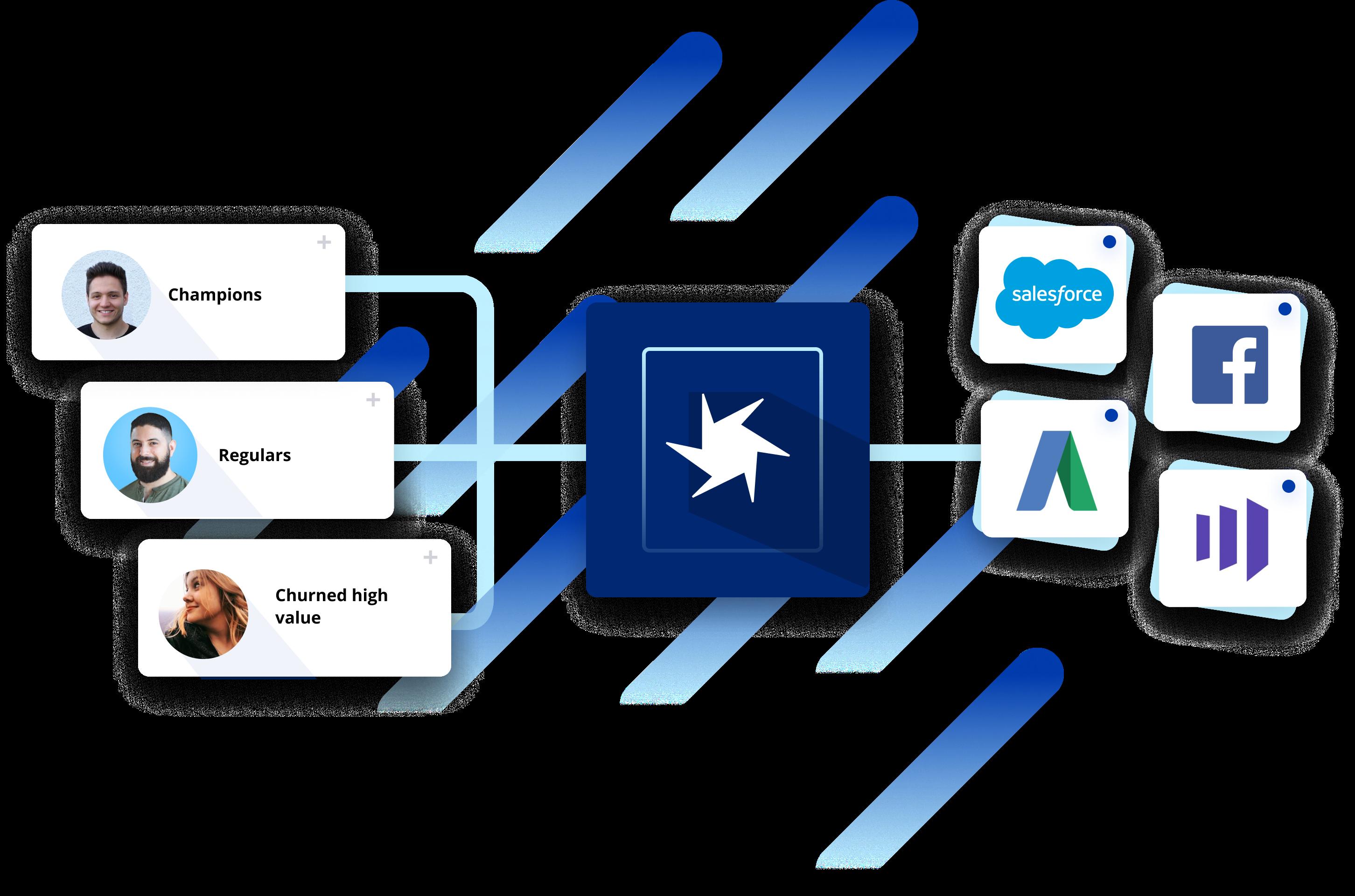 customer segmentation in data warehouse