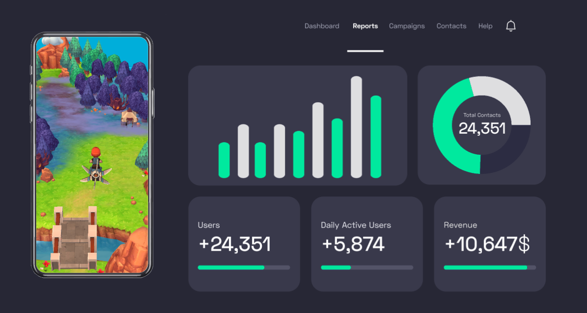 Mobile game publisher dashboard with players data
