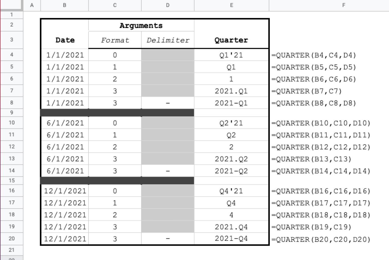 Convert dates to financial quarter for pivoting metrics by quarter.