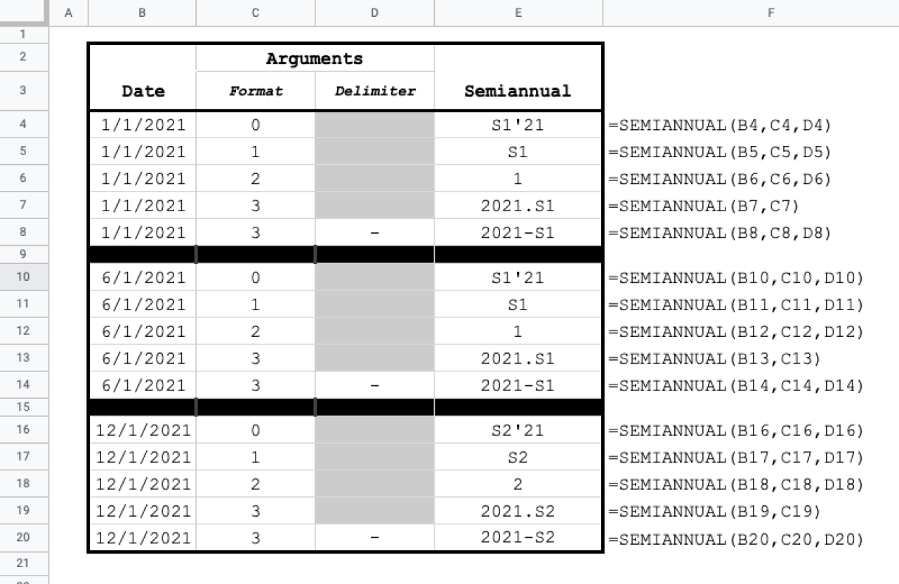 Convert a range of dates to financial half-year in four different output formats.