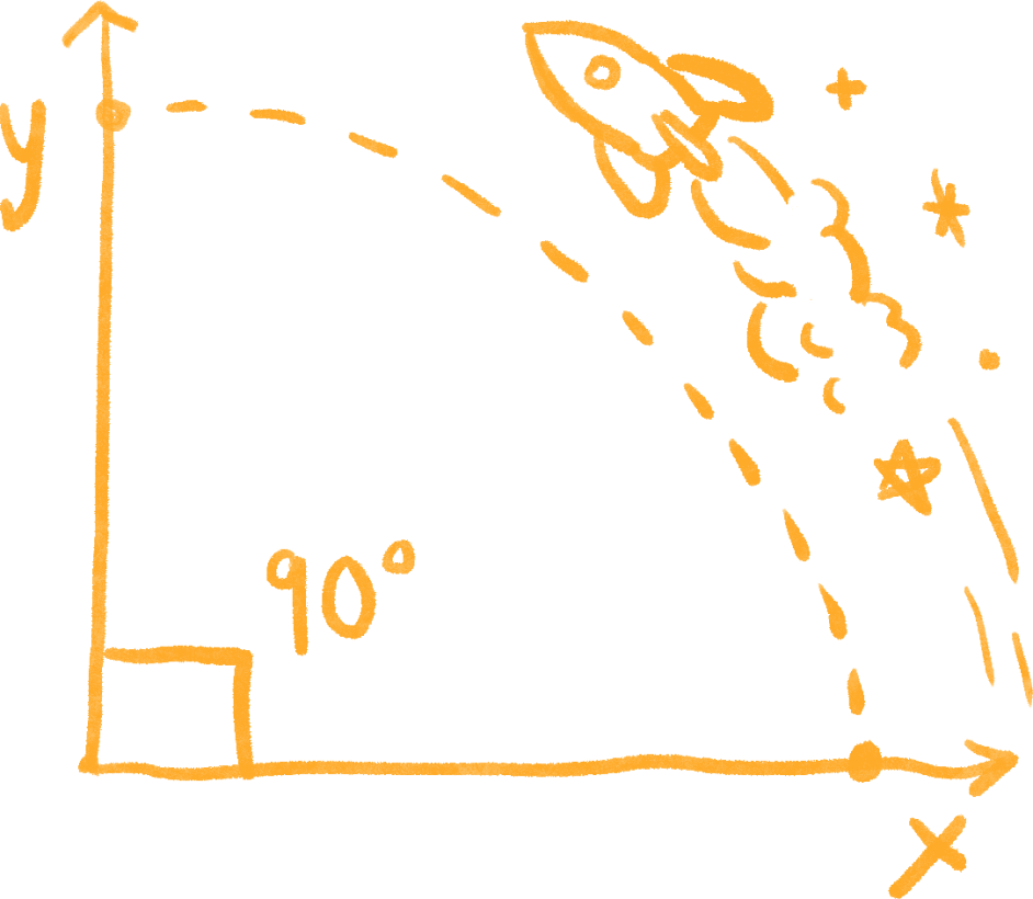 Remind Rocket Geometry Graph