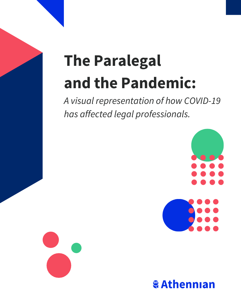 Download the research report on how COVID-19 is affecting legal professionals.