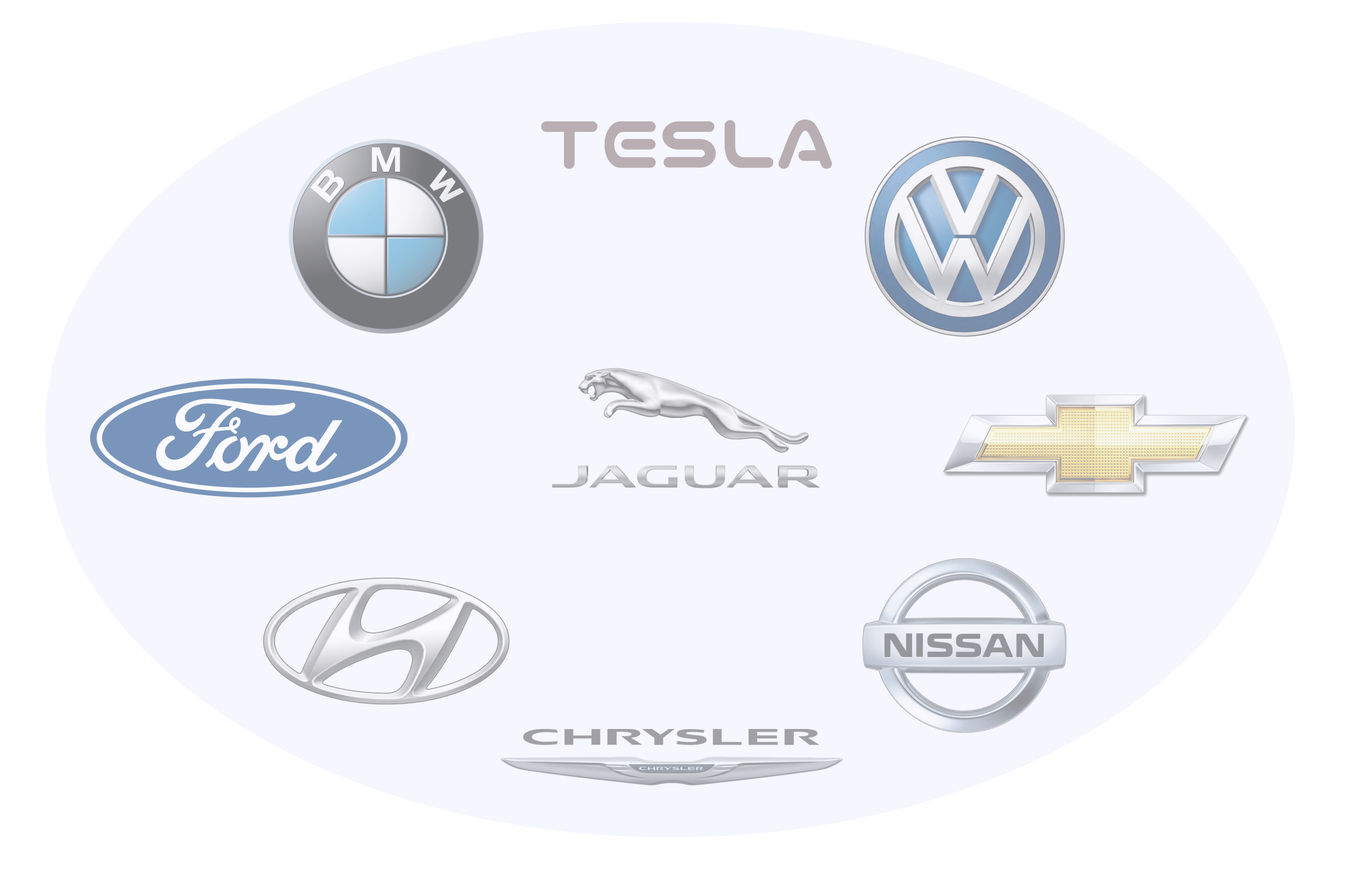 Available electric cars to connect to Recurrent