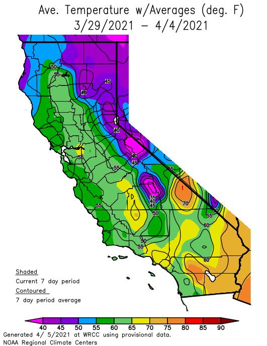 Average annual temperature in California