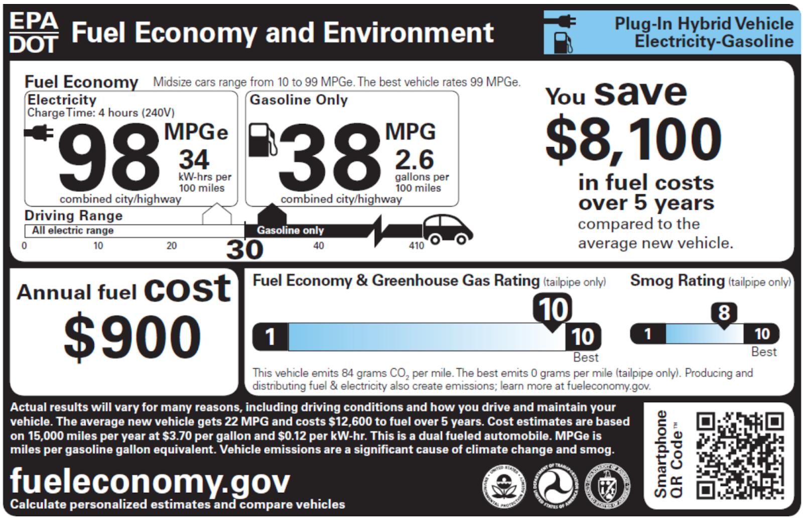 Fuel economy mpge sticker