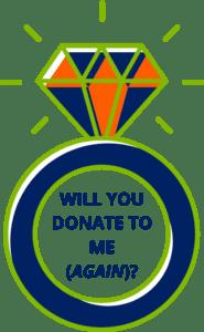 nonprofit organizational leadership consultants