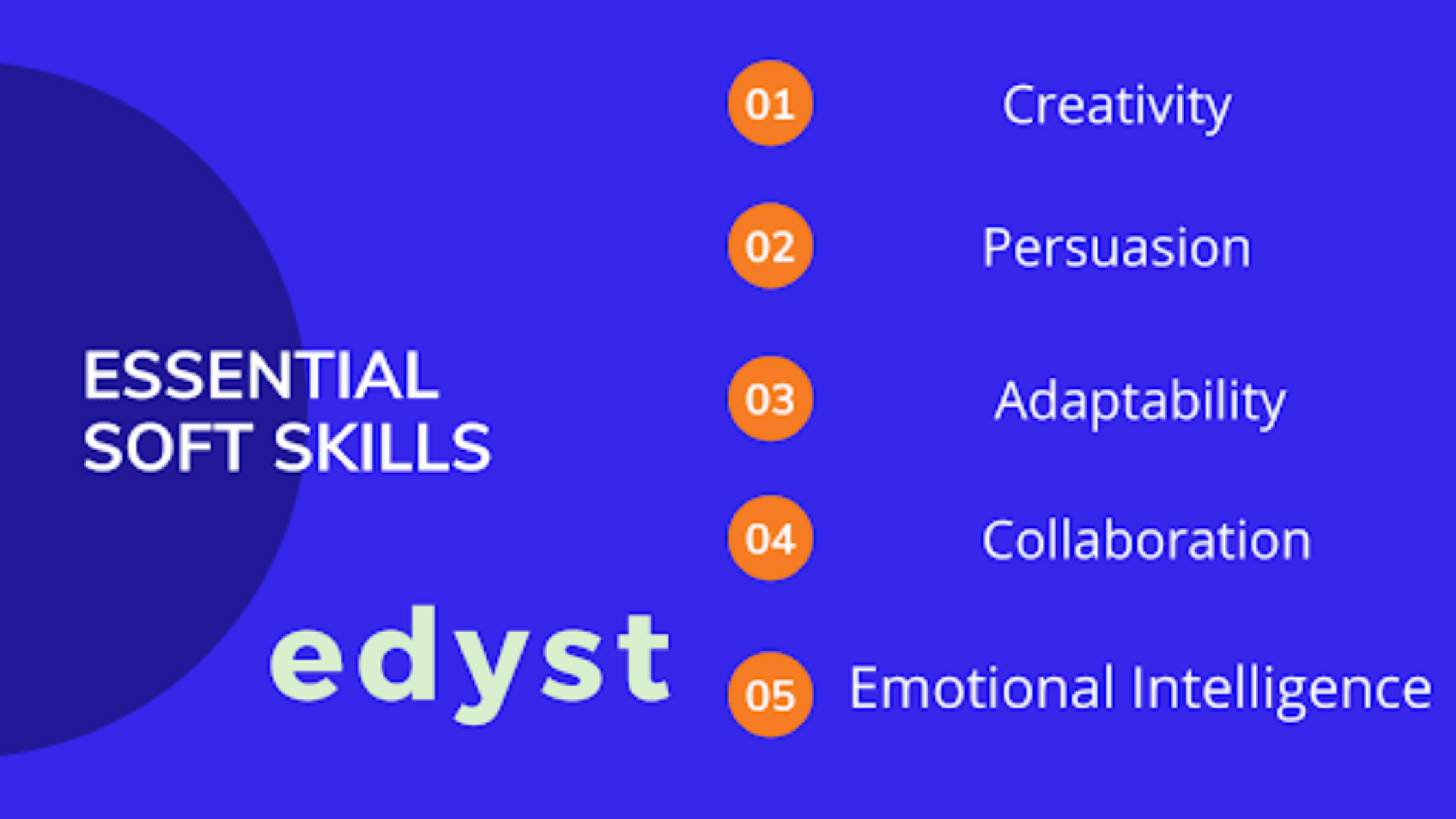 Essential soft-skills you wish to learn in 2021