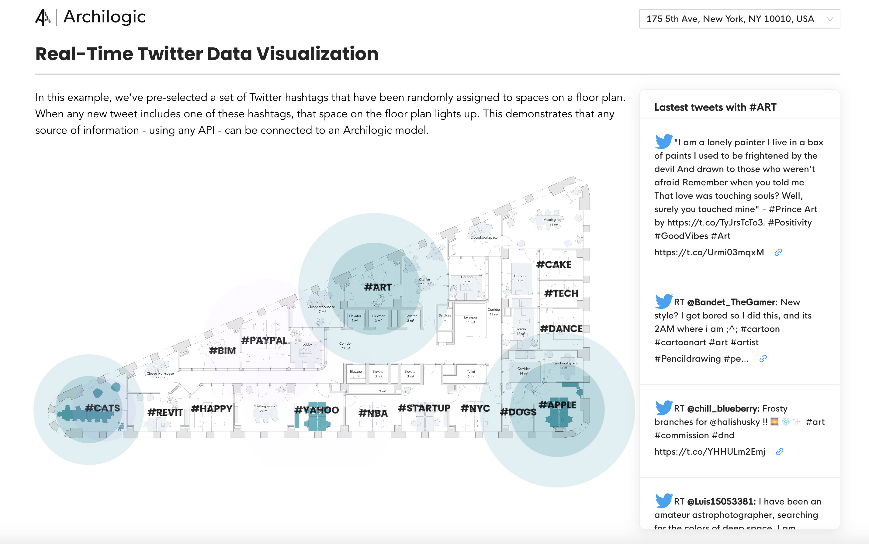 Visualization of Real-Time Data