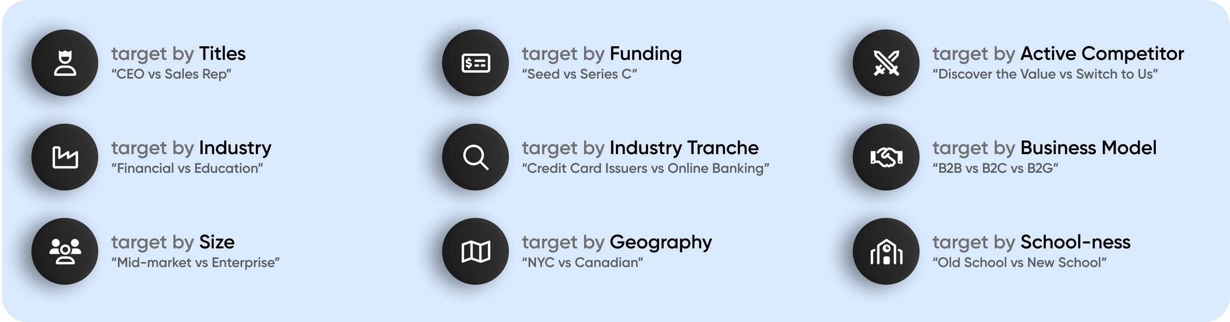 Nine icons of possible sales targets