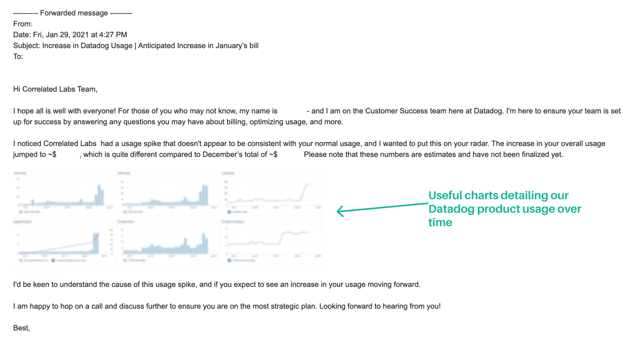 charts in sales email
