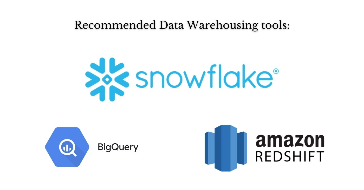 data warehousing tools for product led companies