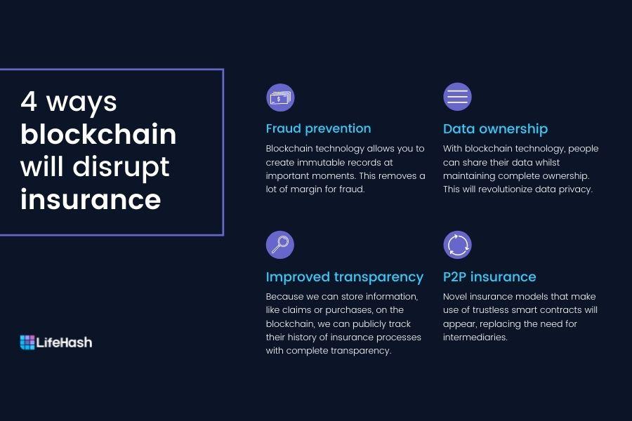 4 ways blockchain will disrupt the insurance industry