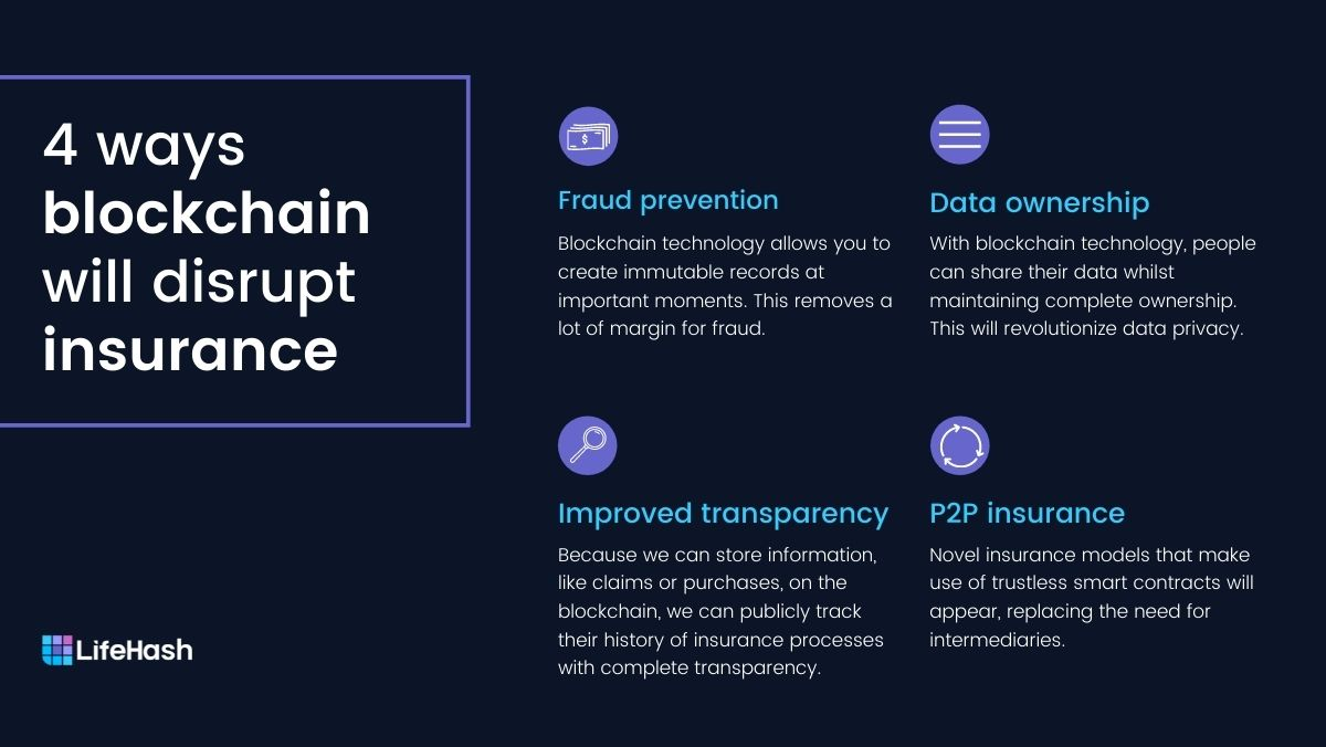 4 ways blockchain will disrupt the insurance industry infographic