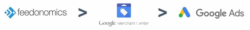 google shopping feed management