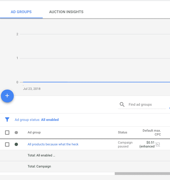 all google shopping ads in one ad group