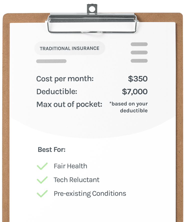A clipboard with information about traditional insurance