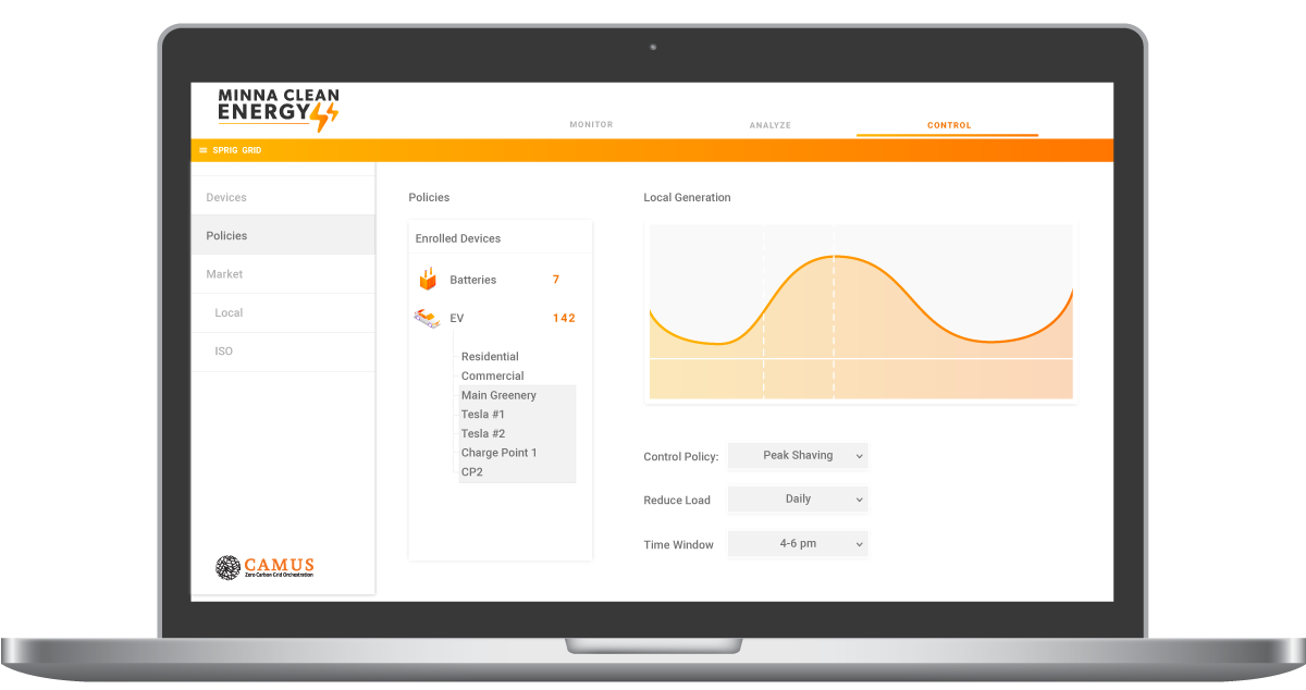 monitor with energy software