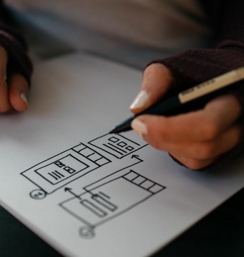 Image of UX design