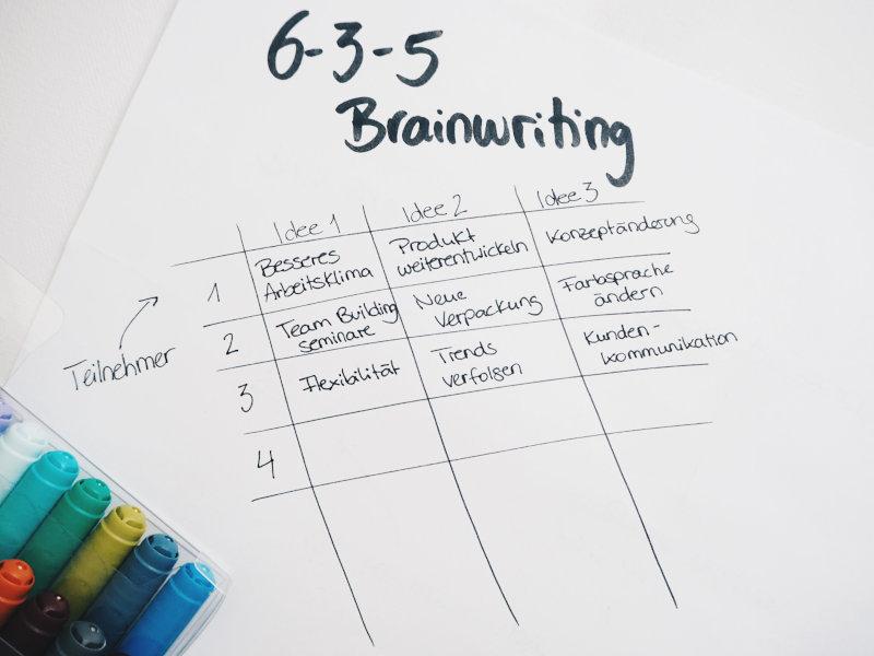 6-3-5-Brainwriting ist eine effektive Kreativitätstechnik.