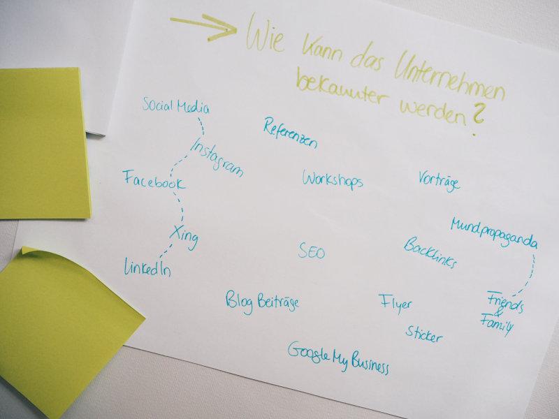 Das Brainstorming ist die beliebteste Kreativitätstechnik.