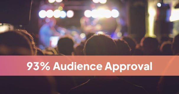 A cover image showing someone pitching in front of an audience. There is a text overlay that says: '93% audience approval'