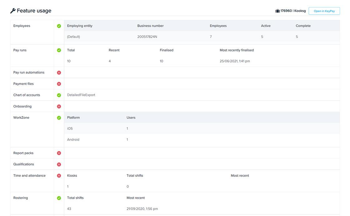partner dashboard feature usage screen