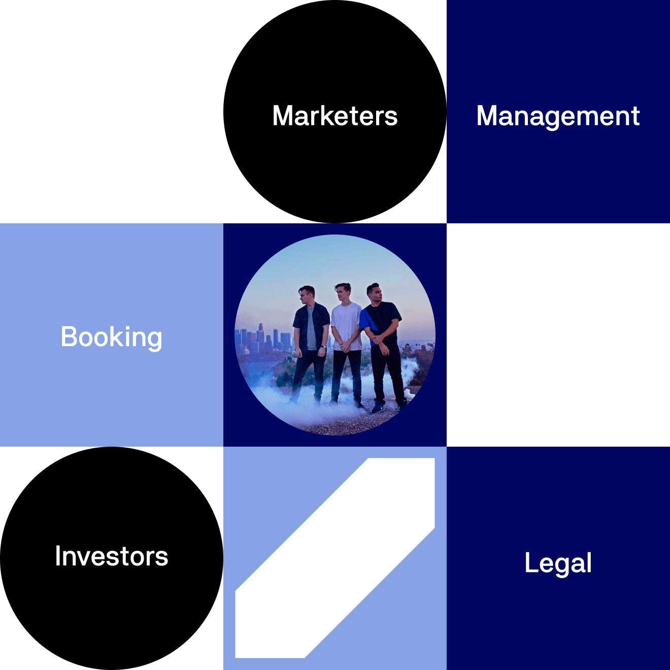 Indify music industry partners, marketers, management, booking, investors, legal